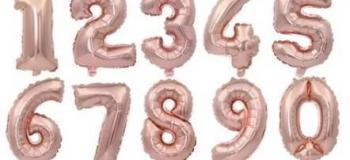 Comprar balões de aniversário